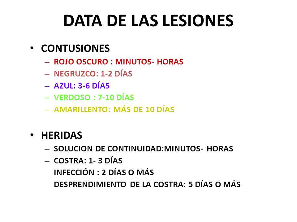 DATA DE LAS LESIONES CONTUSIONES HERIDAS ROJO OSCURO : MINUTOS- HORAS