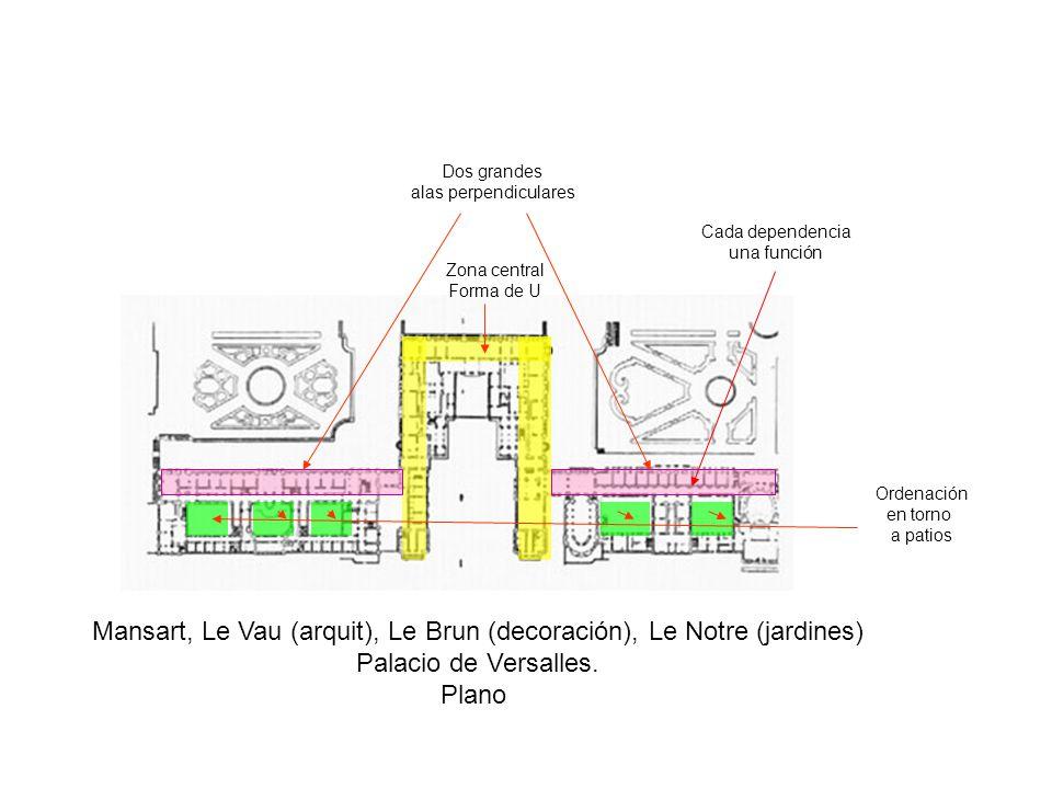 Mansart, Le Vau (arquit), Le Brun (decoración), Le Notre (jardines)