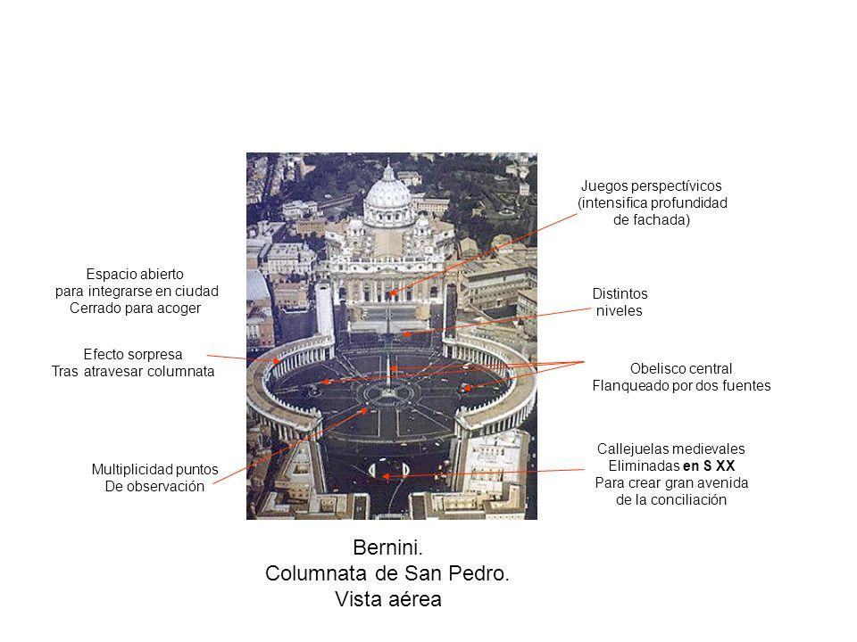 Bernini. Columnata de San Pedro. Vista aérea Juegos perspectívicos