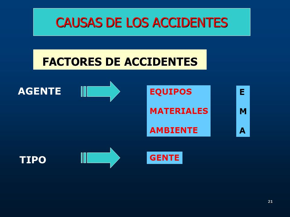 FACTORES DE ACCIDENTES