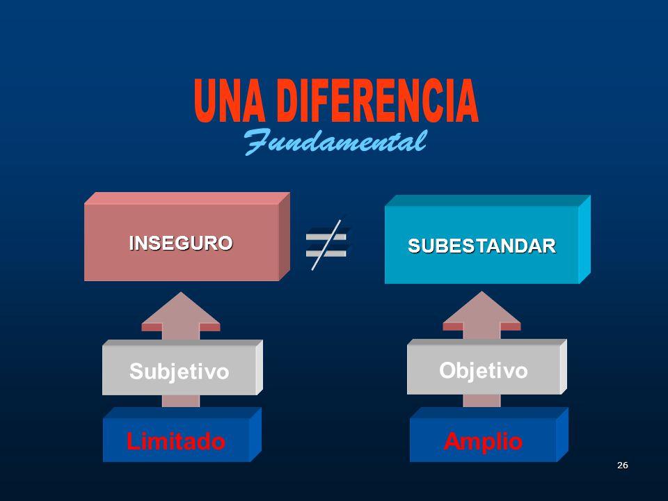 Fundamental UNA DIFERENCIA Limitado Amplio Subjetivo Objetivo INSEGURO