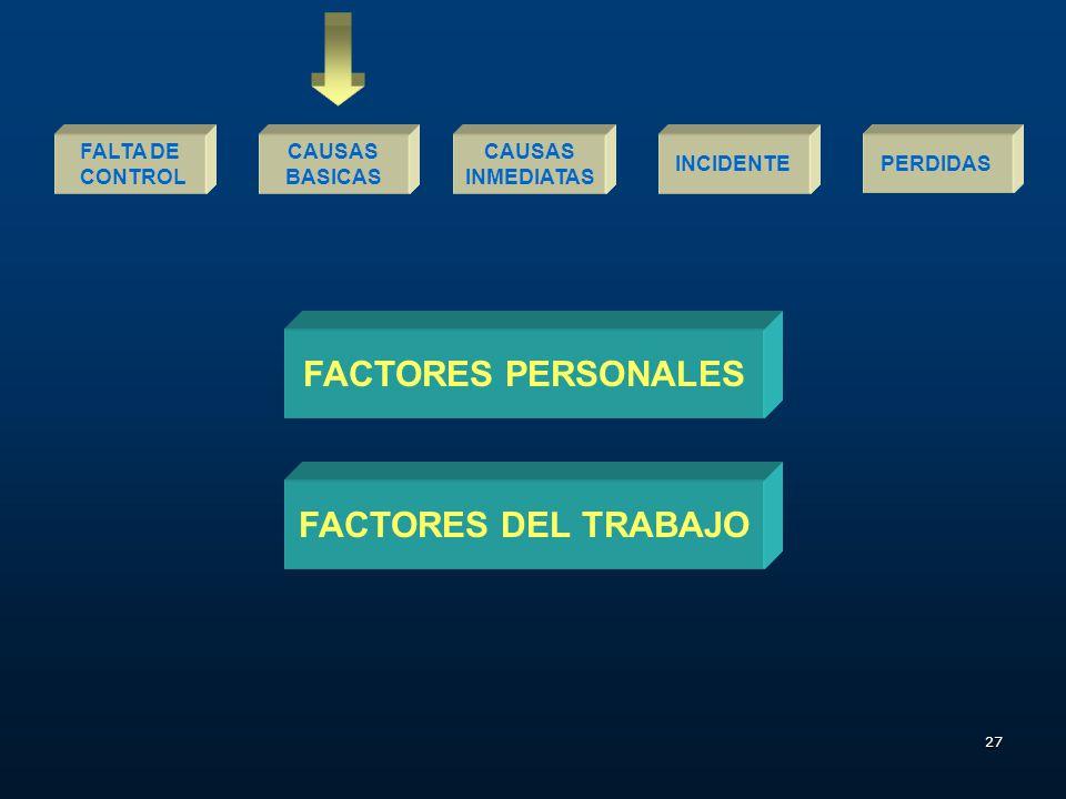FACTORES PERSONALES FACTORES DEL TRABAJO