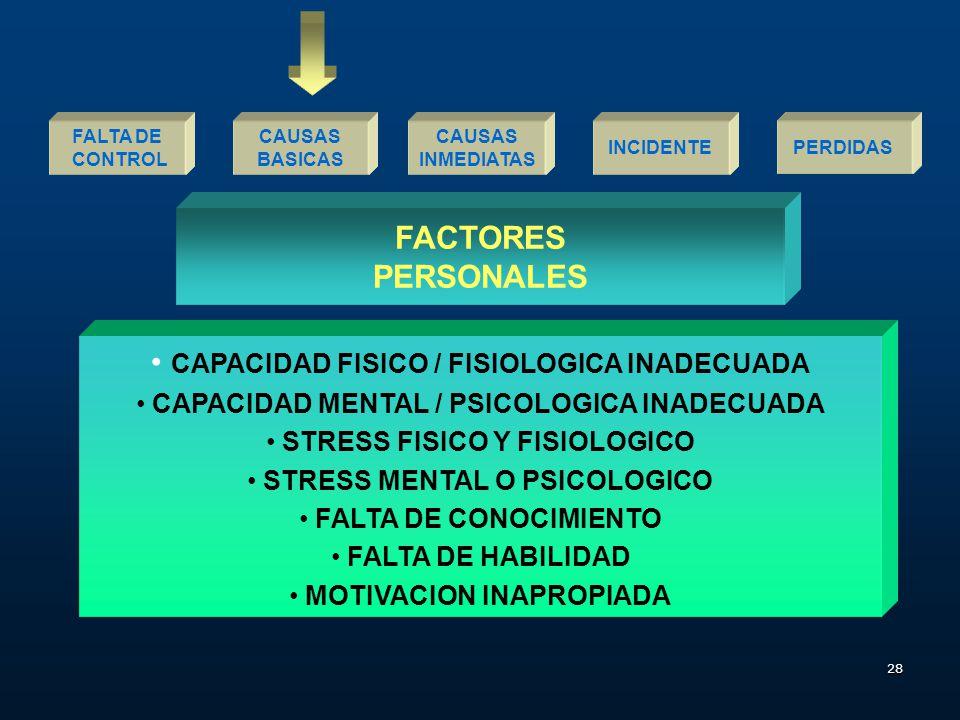 FACTORES PERSONALES CAPACIDAD FISICO / FISIOLOGICA INADECUADA