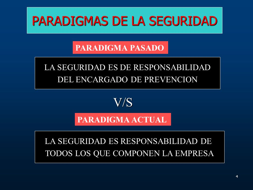 PARADIGMAS DE LA SEGURIDAD