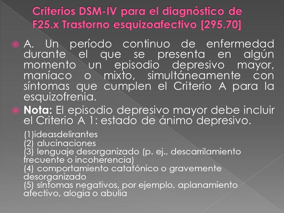 Criterios DSM-IV para el diagnóstico de F25