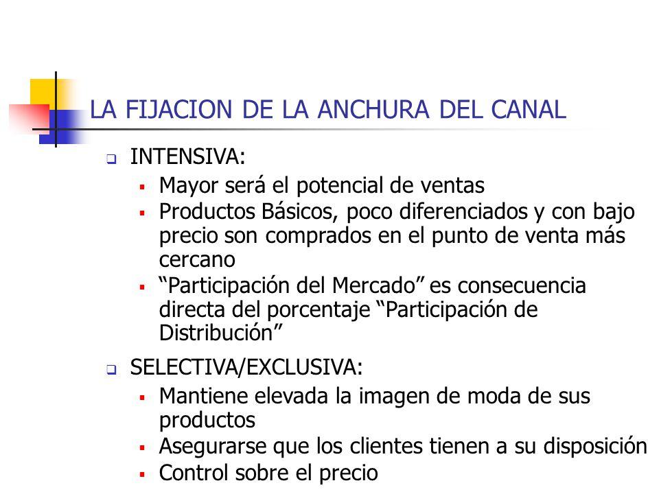 LA FIJACION DE LA ANCHURA DEL CANAL