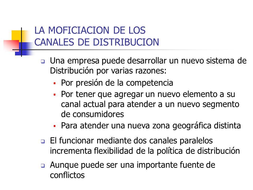 LA MOFICIACION DE LOS CANALES DE DISTRIBUCION