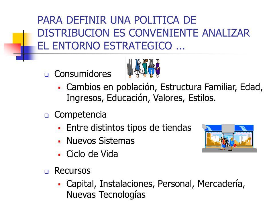 PARA DEFINIR UNA POLITICA DE DISTRIBUCION ES CONVENIENTE ANALIZAR EL ENTORNO ESTRATEGICO ...