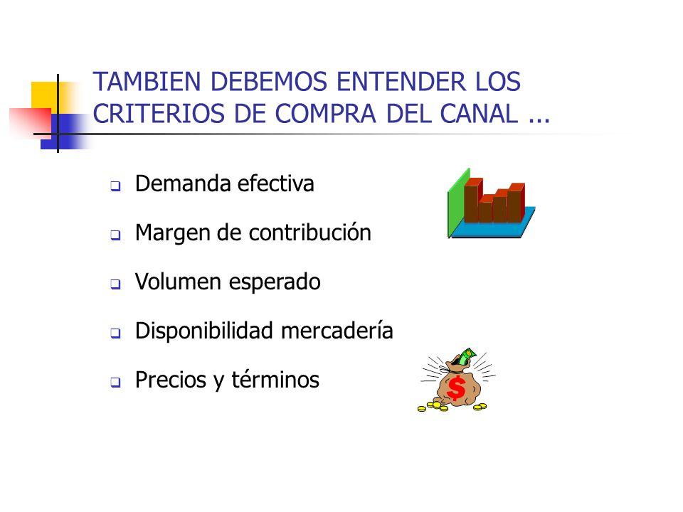TAMBIEN DEBEMOS ENTENDER LOS CRITERIOS DE COMPRA DEL CANAL ...