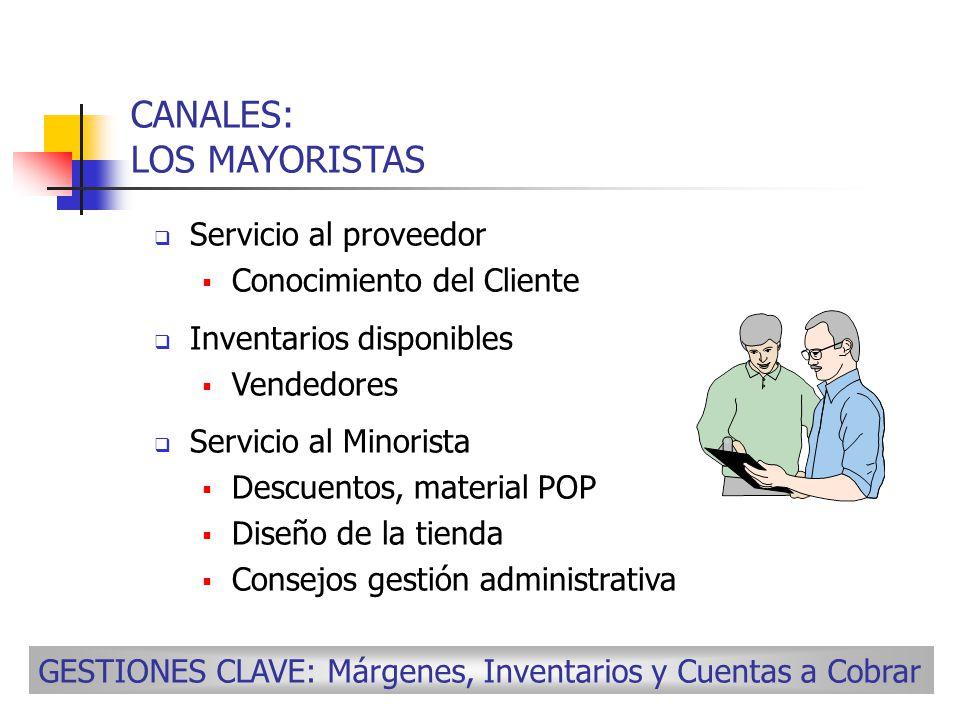 CANALES: LOS MAYORISTAS