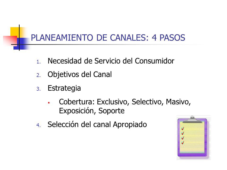PLANEAMIENTO DE CANALES: 4 PASOS