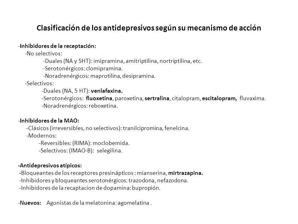 Clasificación de los antidepresivos según su mecanismo de acción