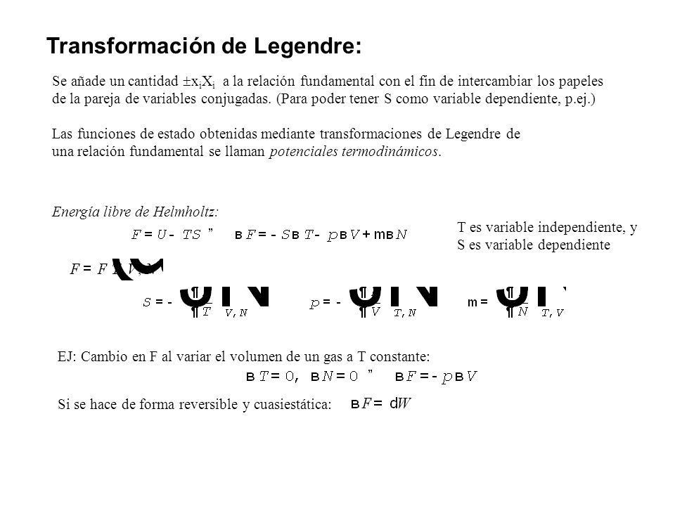 Transformación de Legendre: