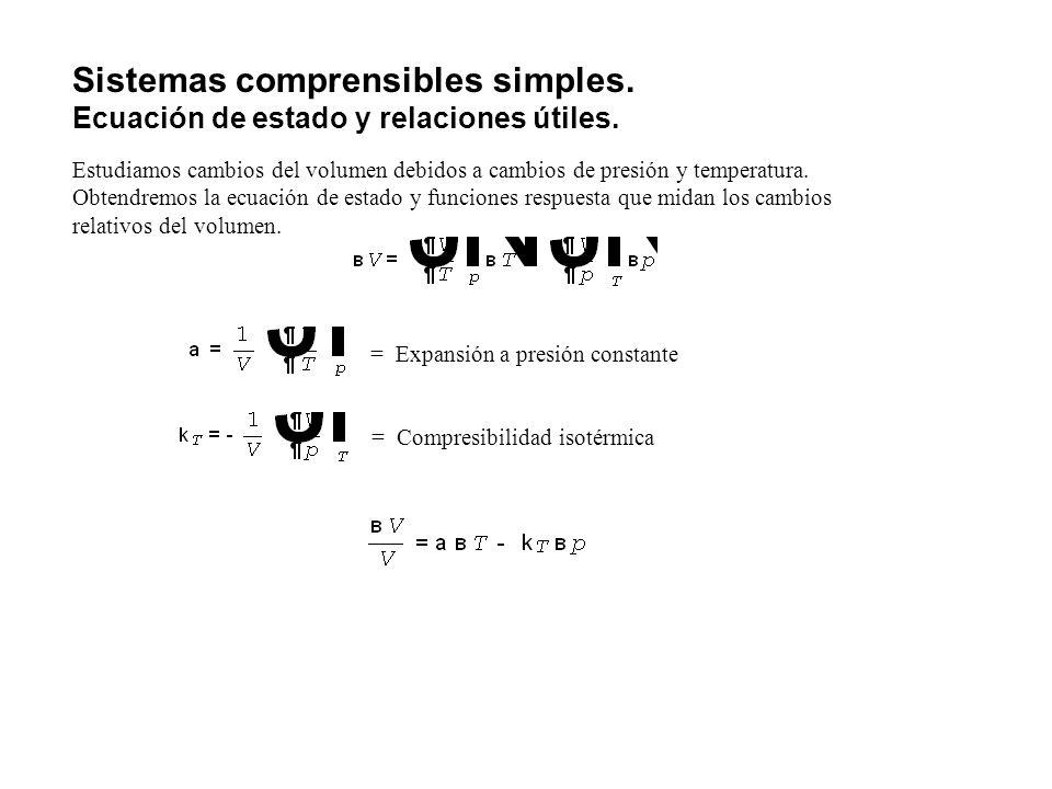 Sistemas comprensibles simples.