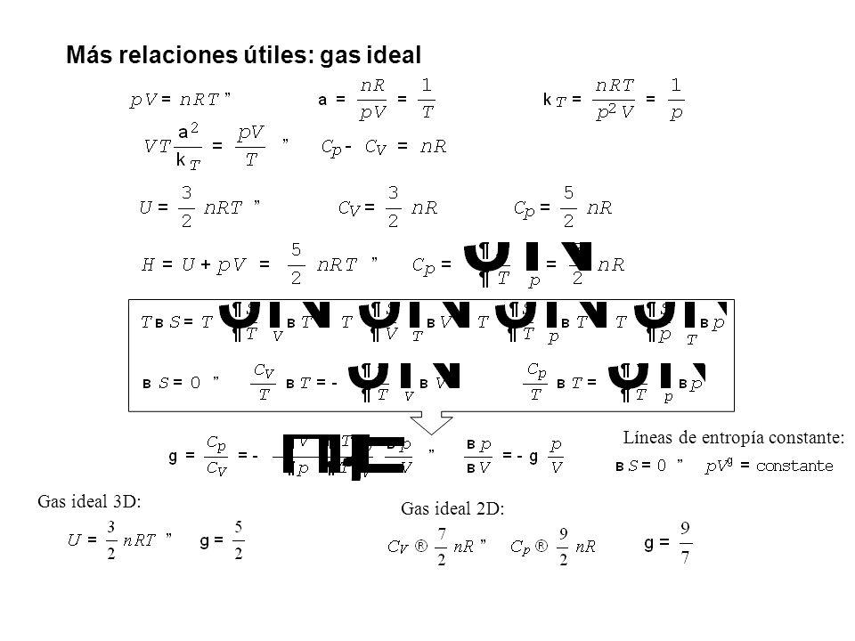 Más relaciones útiles: gas ideal