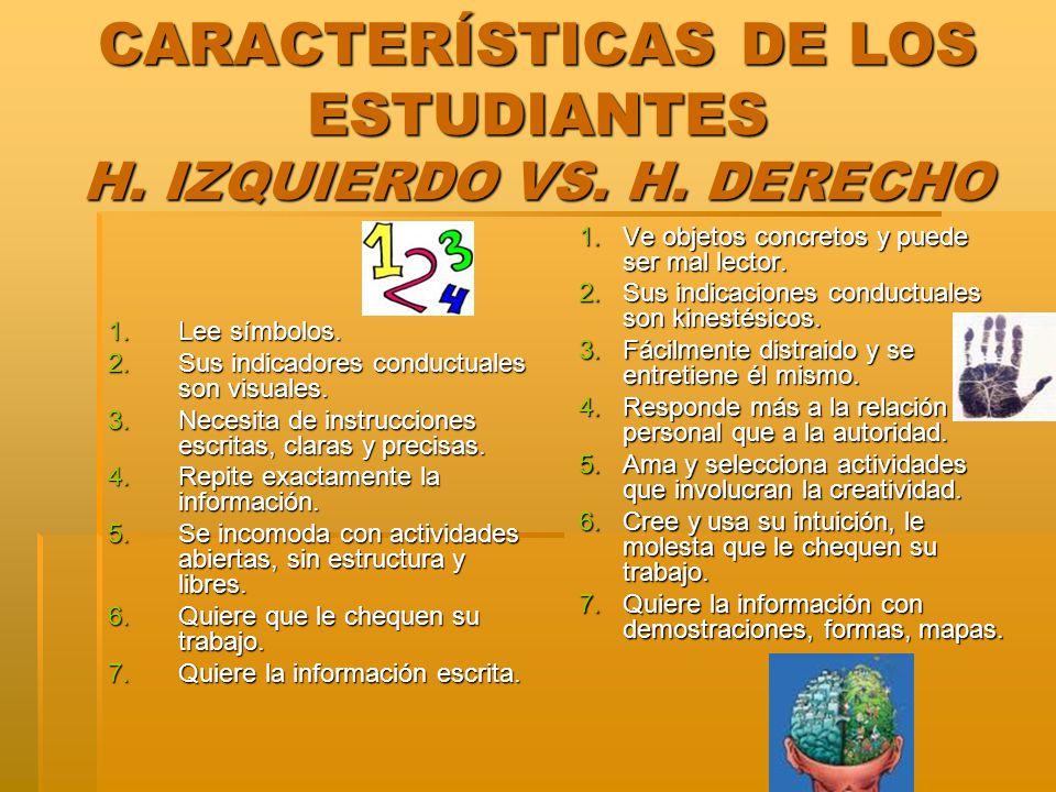 CARACTERÍSTICAS DE LOS ESTUDIANTES H. IZQUIERDO VS. H. DERECHO