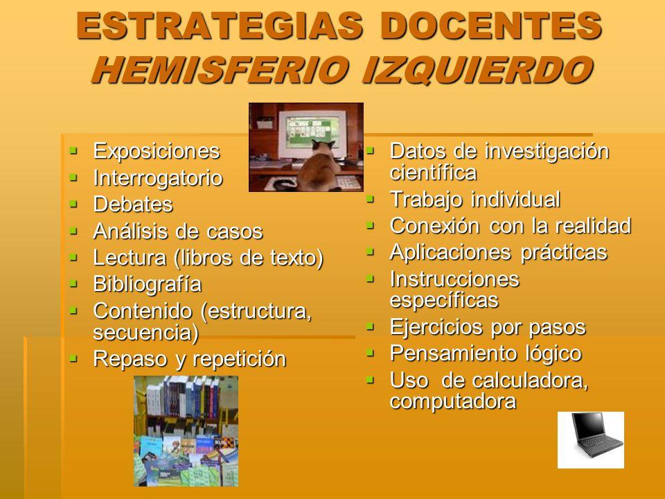 ESTRATEGIAS DOCENTES HEMISFERIO IZQUIERDO