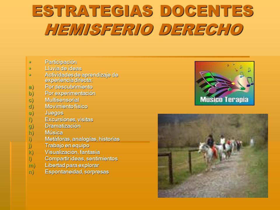 ESTRATEGIAS DOCENTES HEMISFERIO DERECHO
