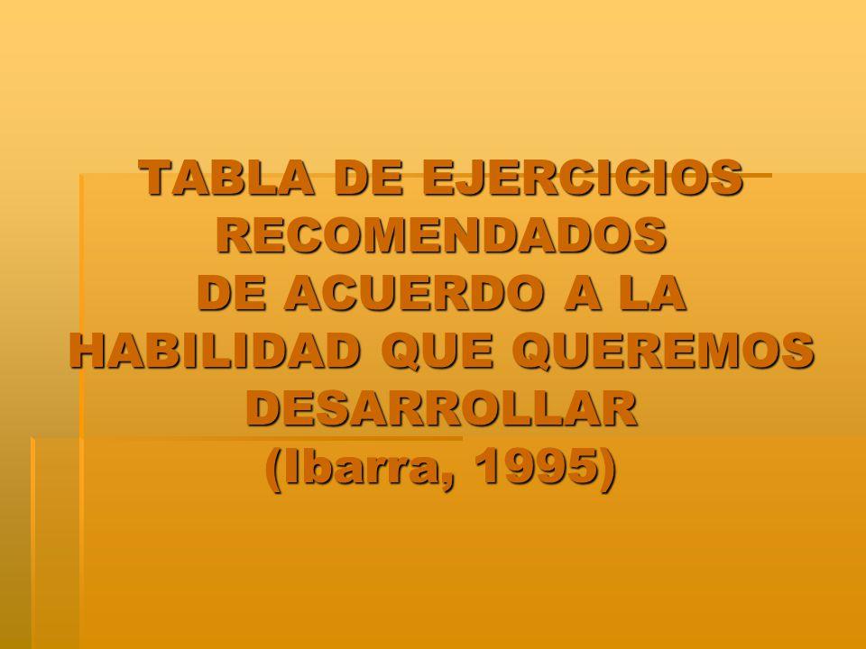 TABLA DE EJERCICIOS RECOMENDADOS DE ACUERDO A LA HABILIDAD QUE QUEREMOS DESARROLLAR (Ibarra, 1995)