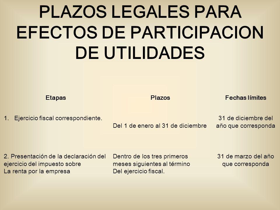 PLAZOS LEGALES PARA EFECTOS DE PARTICIPACION DE UTILIDADES