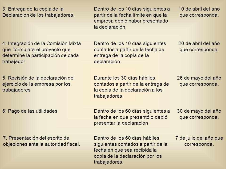 3. Entrega de la copia de la Declaración de los trabajadores.