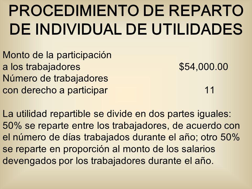 PROCEDIMIENTO DE REPARTO DE INDIVIDUAL DE UTILIDADES