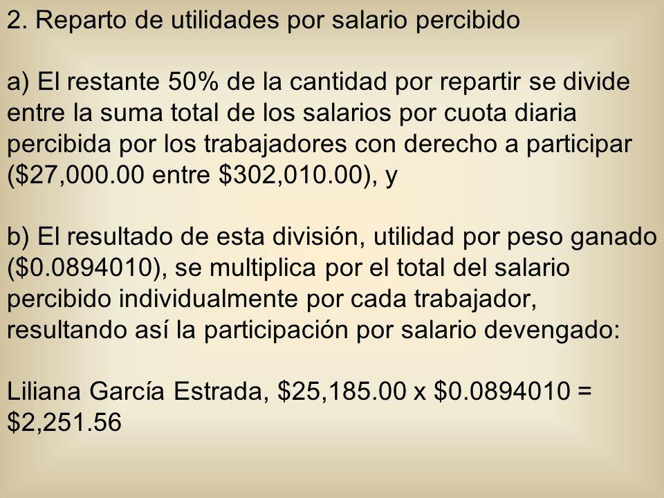 2. Reparto de utilidades por salario percibido