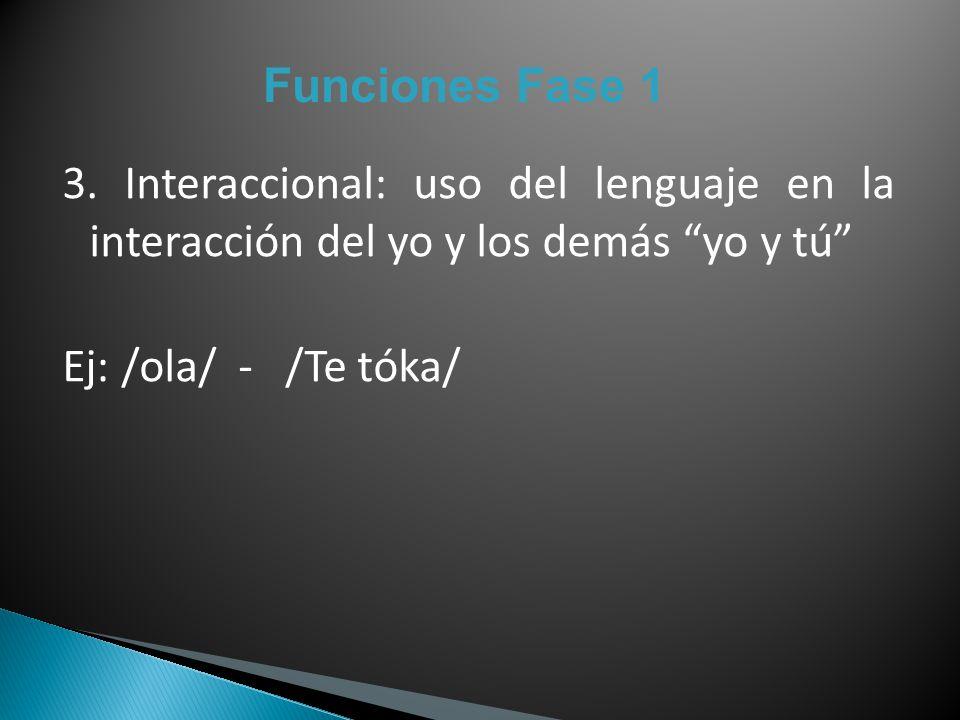 Funciones Fase 1 3. Interaccional: uso del lenguaje en la interacción del yo y los demás yo y tú
