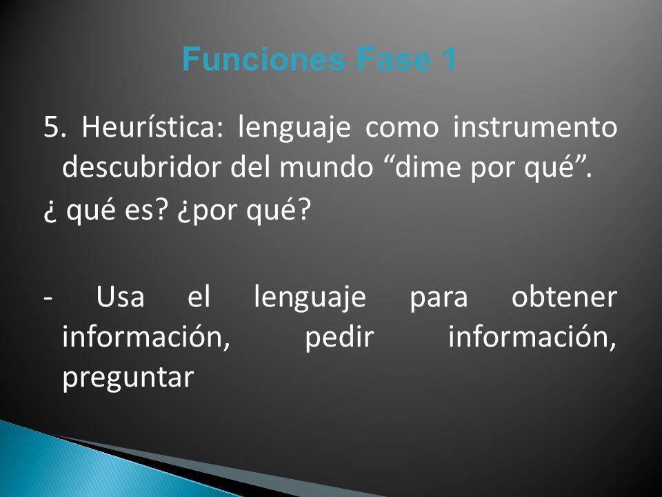 Funciones Fase 1 5. Heurística: lenguaje como instrumento descubridor del mundo dime por qué . ¿ qué es ¿por qué