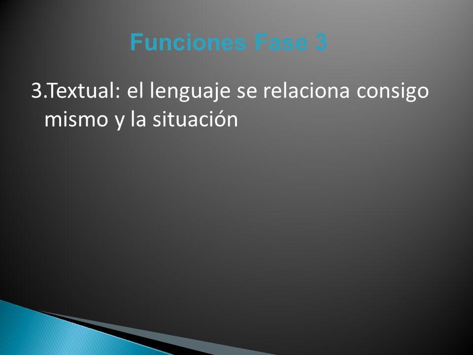 Funciones Fase 3 3.Textual: el lenguaje se relaciona consigo mismo y la situación