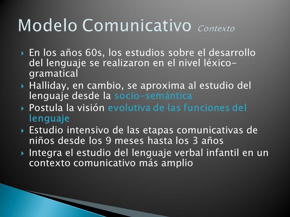 Modelo Comunicativo Contexto