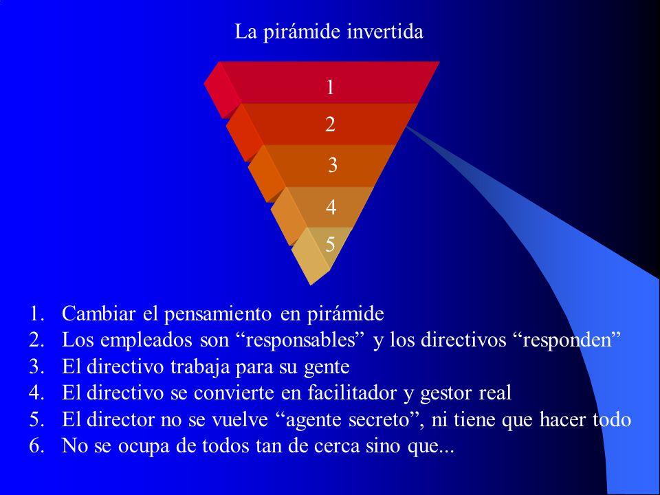 La pirámide invertida 1. 2. 3. 4. 5. Cambiar el pensamiento en pirámide. Los empleados son responsables y los directivos responden