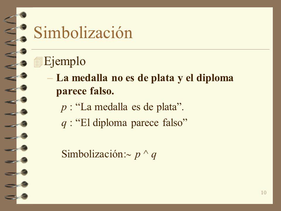 Simbolización Ejemplo