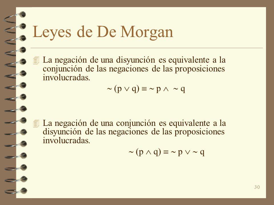 Leyes de De Morgan La negación de una disyunción es equivalente a la conjunción de las negaciones de las proposiciones involucradas.