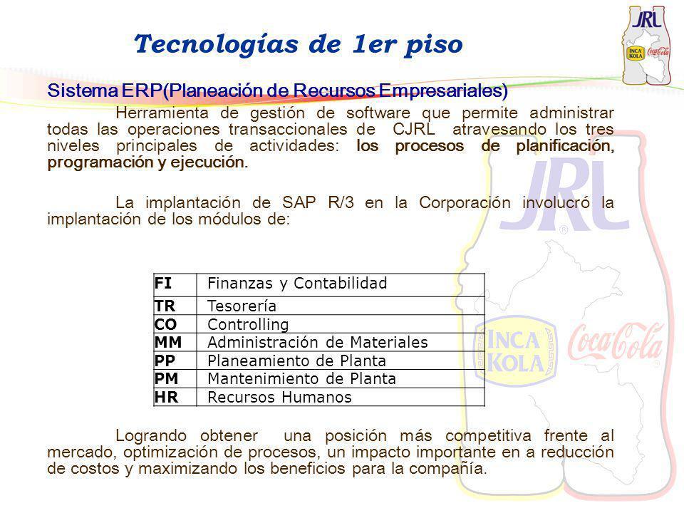 Tecnologías de 1er piso Sistema ERP(Planeación de Recursos Empresariales)