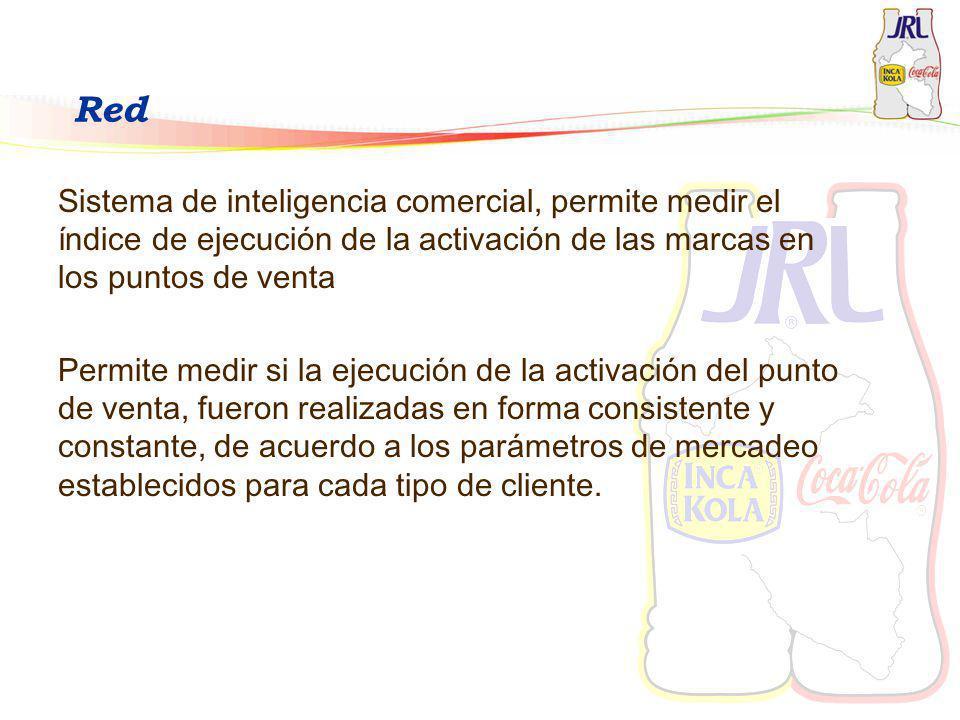 Red Sistema de inteligencia comercial, permite medir el índice de ejecución de la activación de las marcas en los puntos de venta.