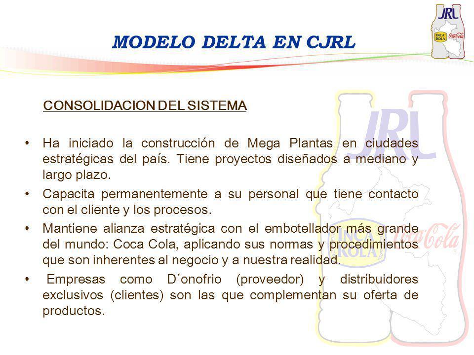 MODELO DELTA EN CJRL CONSOLIDACION DEL SISTEMA