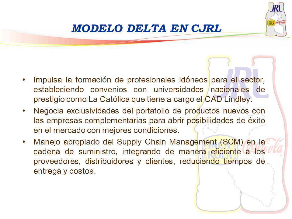 MODELO DELTA EN CJRL