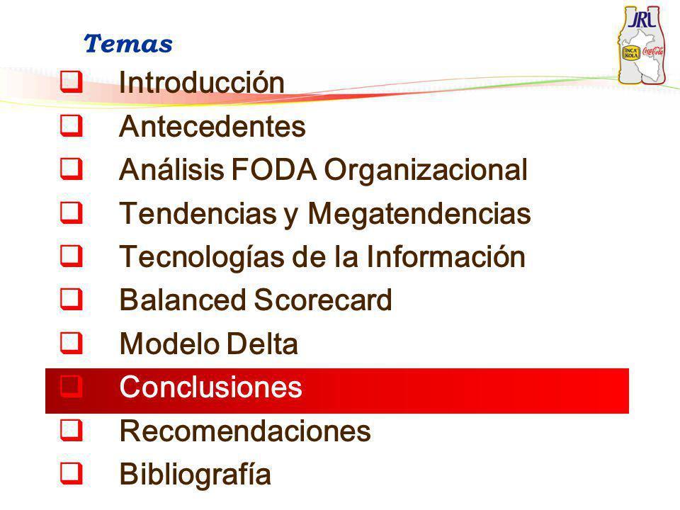 Análisis FODA Organizacional Tendencias y Megatendencias