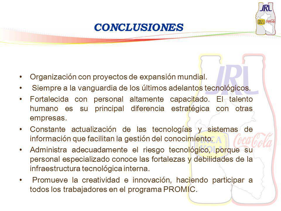 CONCLUSIONES Organización con proyectos de expansión mundial.
