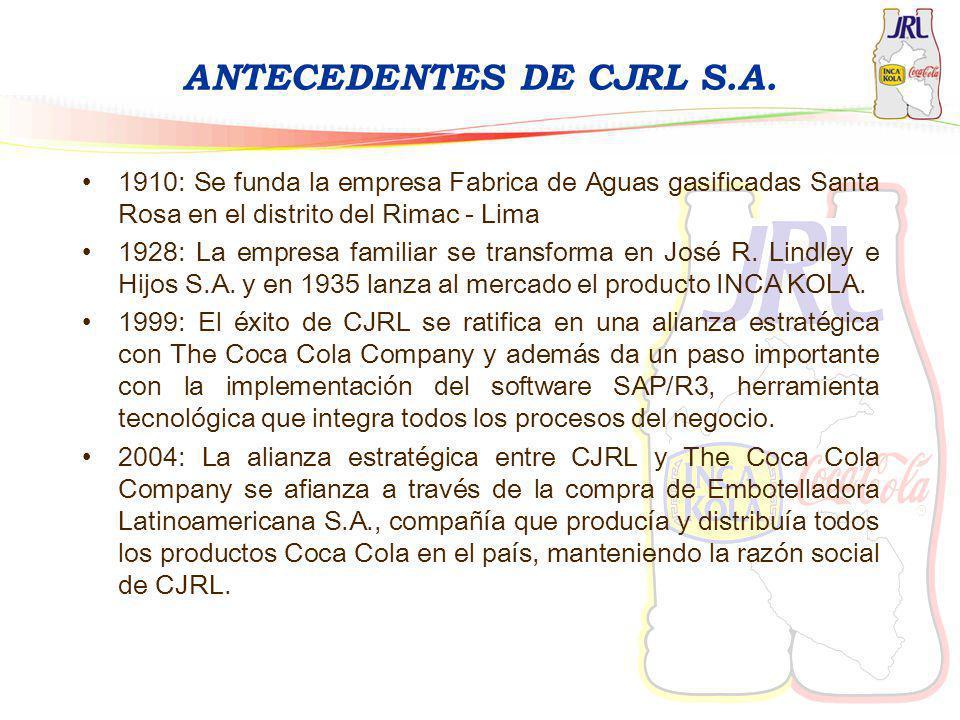 ANTECEDENTES DE CJRL S.A.