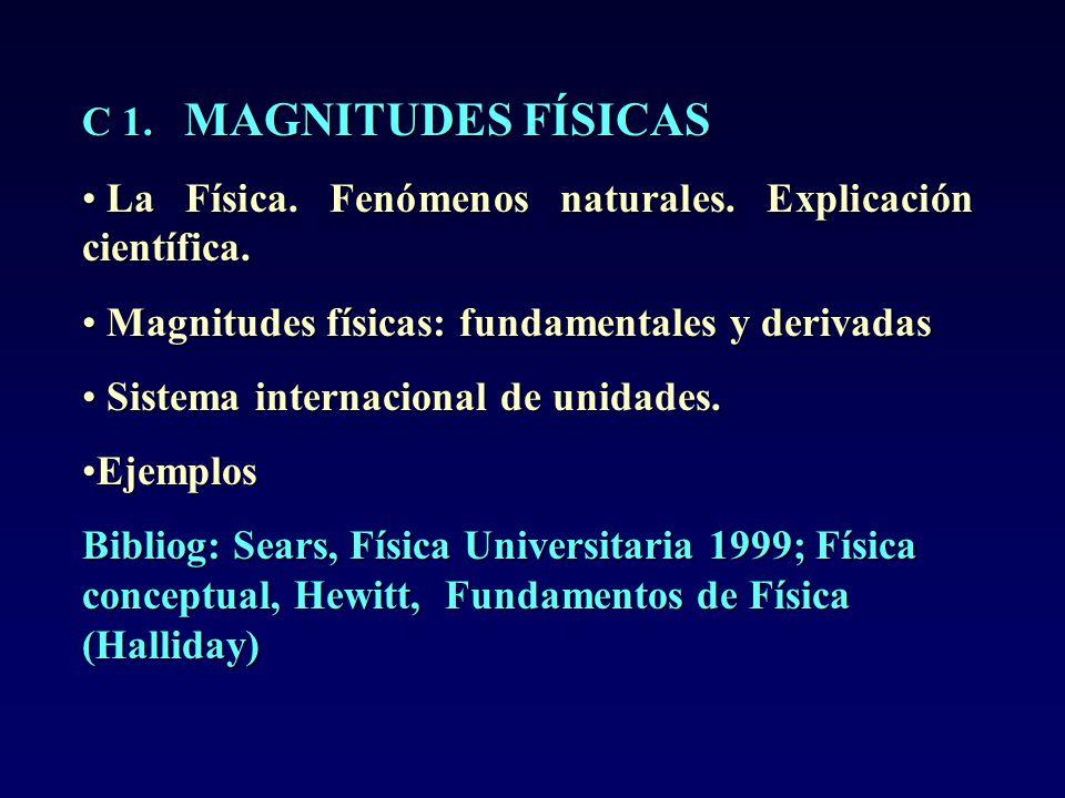 C 1. MAGNITUDES FÍSICAS La Física. Fenómenos naturales. Explicación científica. Magnitudes físicas: fundamentales y derivadas.