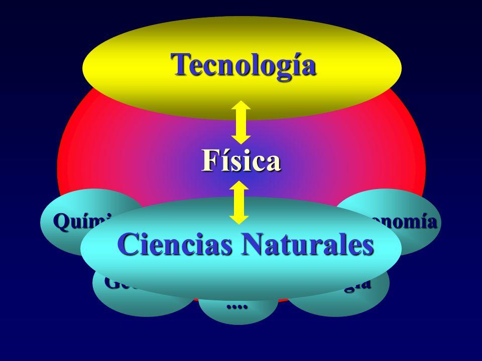 Ingenierías Tecnología Física Ciencias Naturales Ciencias Naturales