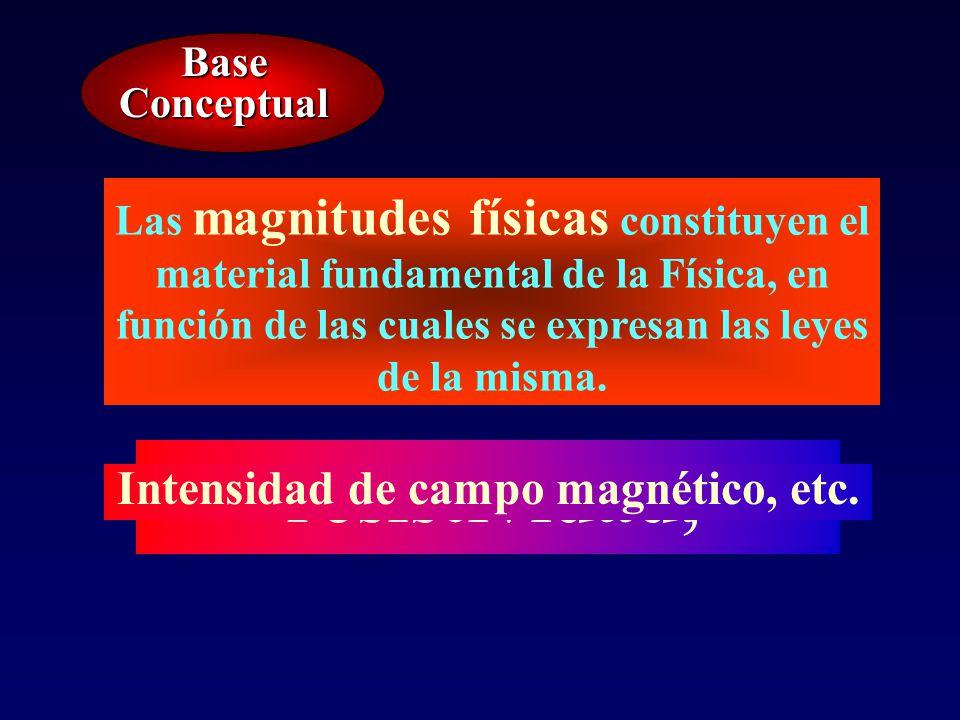 Intensidad de campo magnético, etc. Intensidad de campo eléctrico,