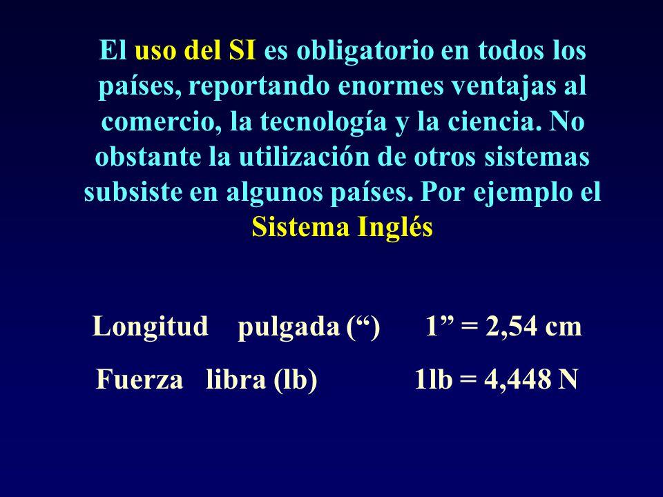 Longitud pulgada ( ) 1 = 2,54 cm