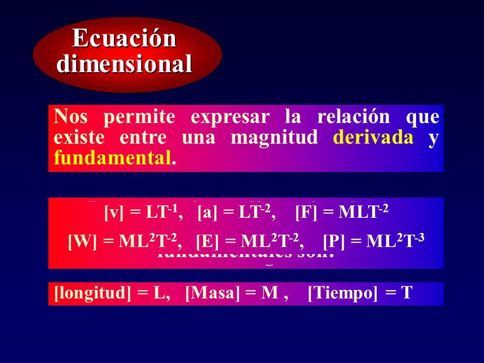 Ecuación dimensional Nos permite expresar la relación que existe entre una magnitud derivada y fundamental.