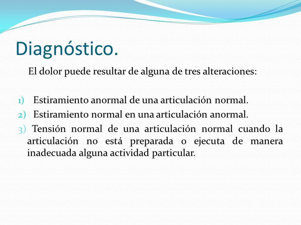 Diagnóstico. El dolor puede resultar de alguna de tres alteraciones: