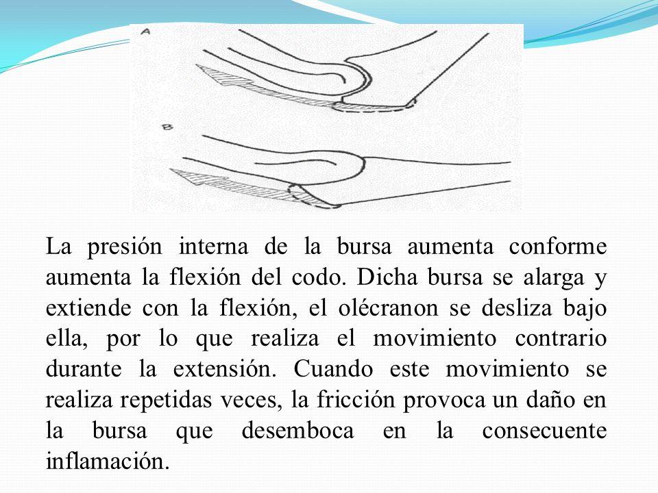 La presión interna de la bursa aumenta conforme aumenta la flexión del codo.