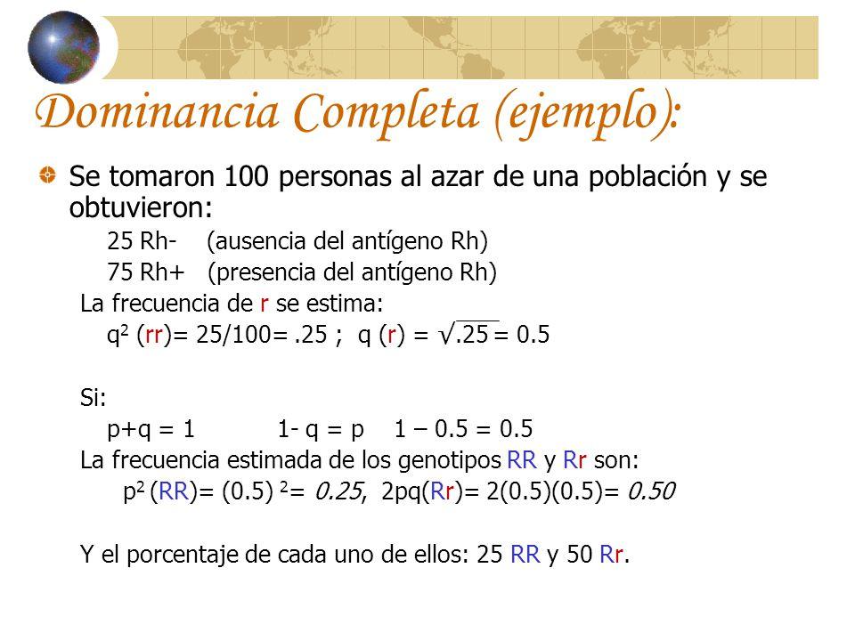 Dominancia Completa (ejemplo):