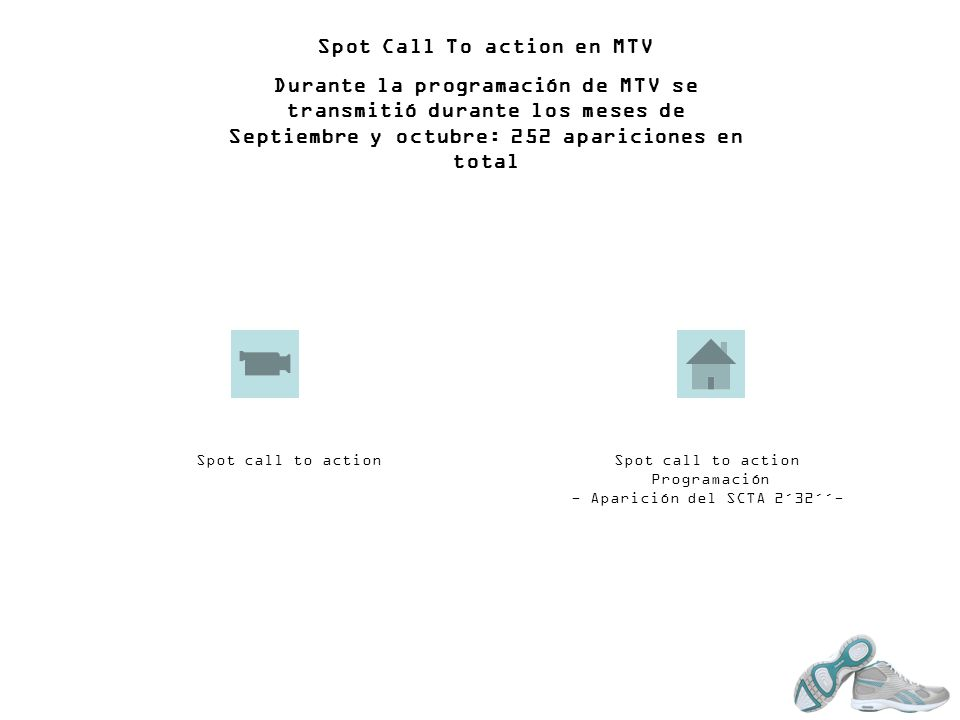 Spot Call To action en MTV